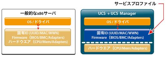 ucs04